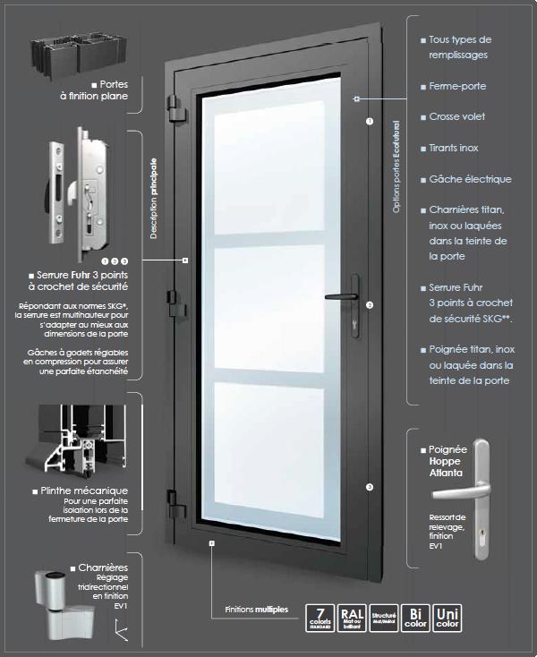 La porte de fa ade en aluminium hainaut binche for Poser une porte de service